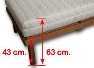 10 consigli per scegliere il letto - Telaio del letto ...